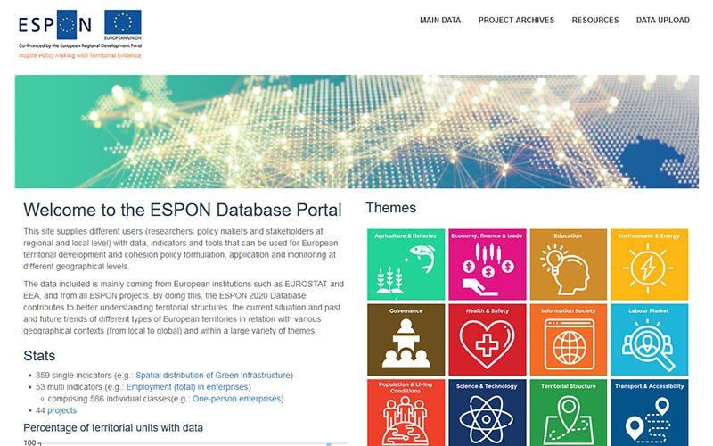 ESPON | Inspire Policy Making with Territorial Evidence